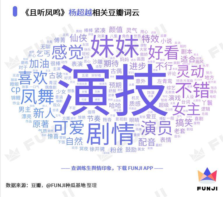 你觉得杨超越在《且听凤鸣》中的表现怎么样?插图(24)