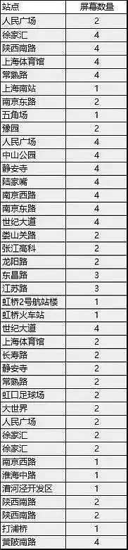 如何评价杨超越正式成为freeplus(芙丽芳丝)品牌代言人?插图12